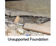 unsupported foundation in Queens